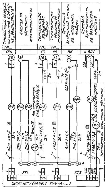 Условные обозначения в электрических схемах: графические и буквенные по Обозначение на схеме внешних