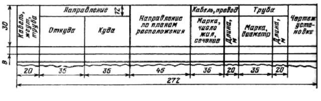 Таблица соединений внешних