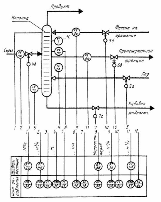 схемы автоматизации