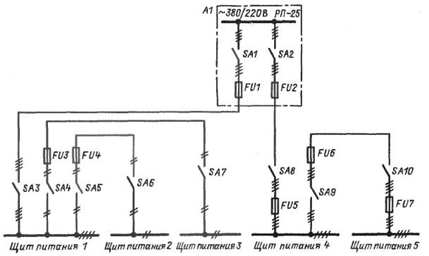 Рис. 9.3.  Пример выполнения принципиальной электрической схемы питающей сети (однолинейное изображение) .