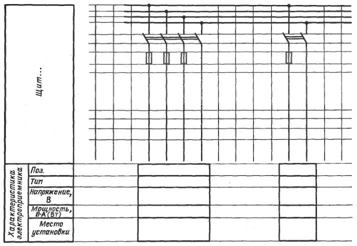 Рис. 9.5.  Пример выполнения матрицы для принципиальной электрической схемы распределительной сети.